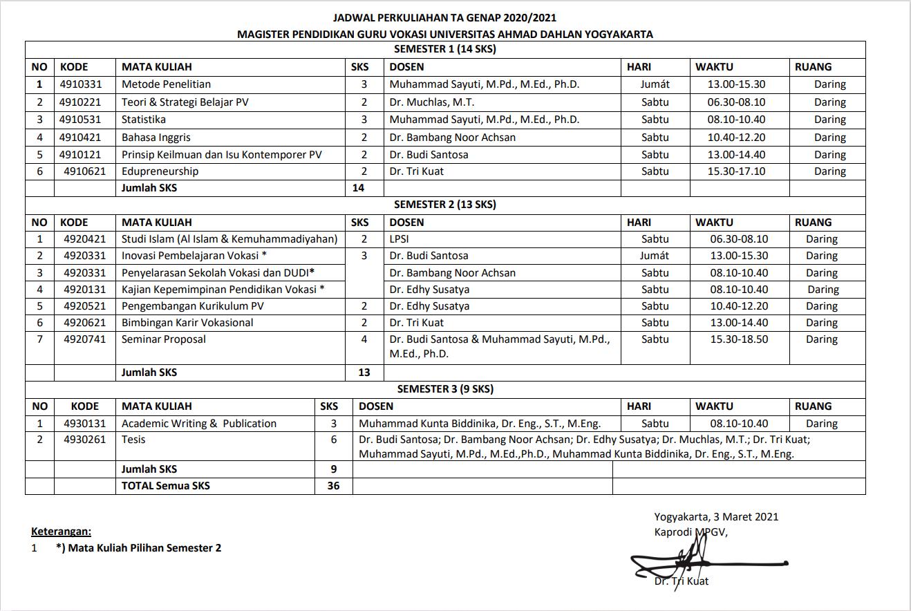 Jadwal Perkuliahan TA GENAP 2020/2021